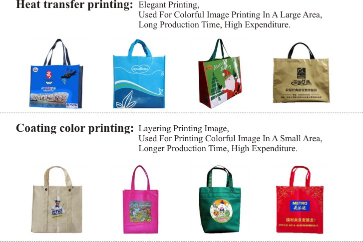 Non Wave Bag printing style